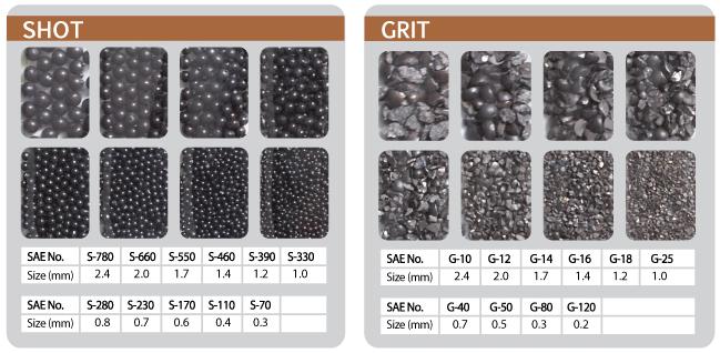 steel-shot-steel-grit-size